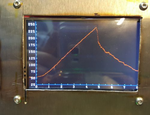 Reflow Oven Temperature Graph